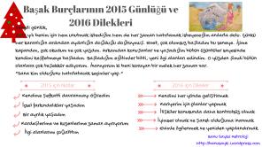 başak 2015-2016