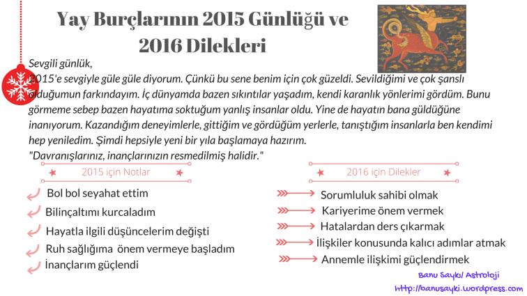 yay 2015 2016