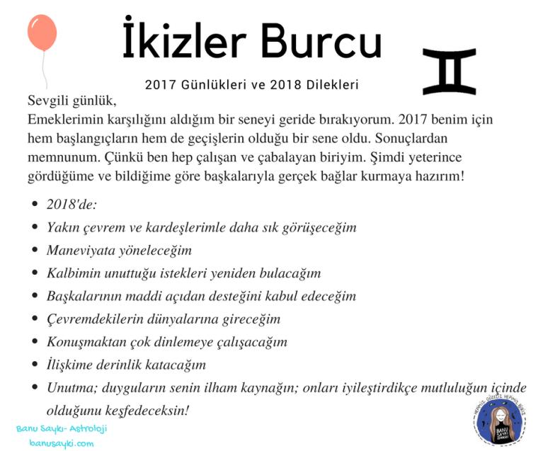 Koç Burçları 2016 Günlükleri ve 2017 Dilekleri (19)