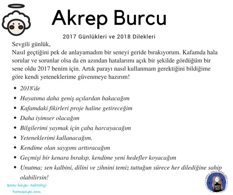 Koç Burçları 2016 Günlükleri ve 2017 Dilekleri (4).png